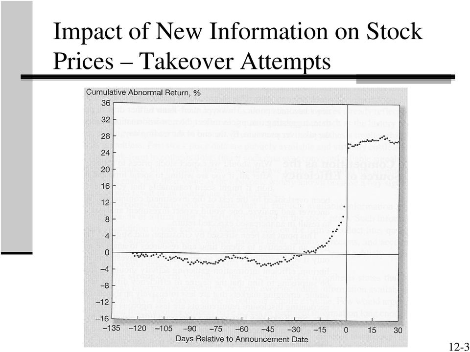 Stock Prices