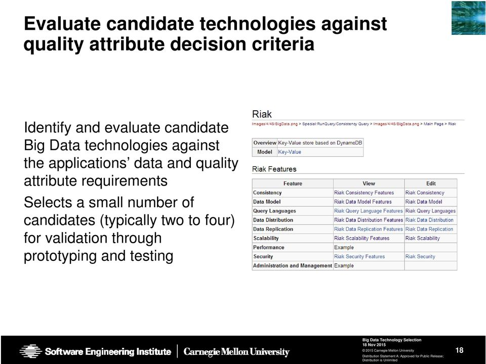 applications data and quality attribute requirements Selects a small number