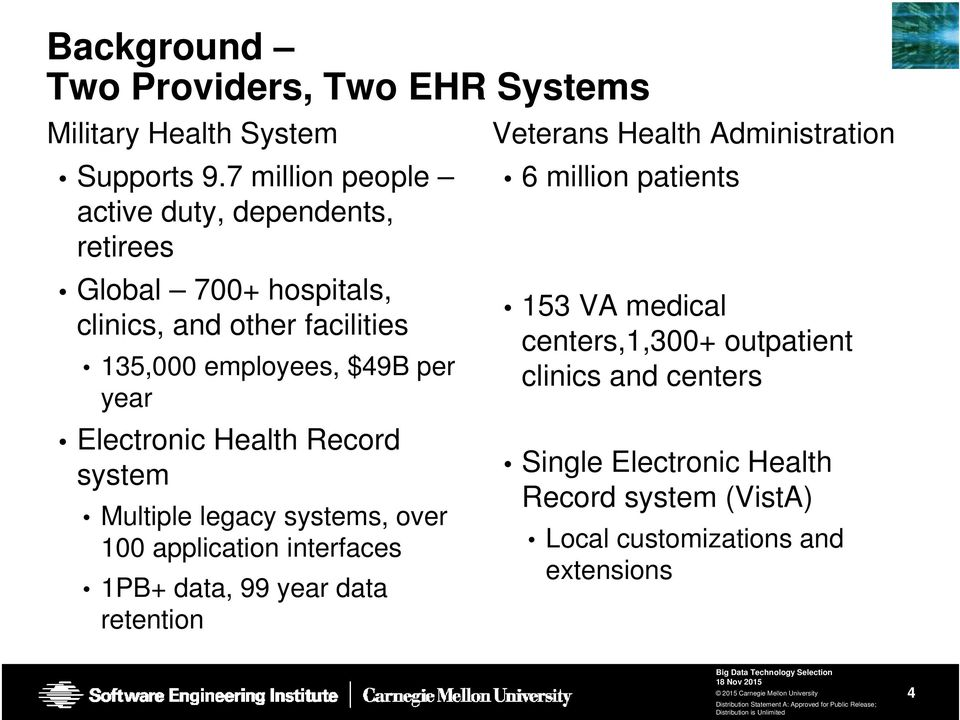 year Electronic Health Record system Multiple legacy systems, over 100 application interfaces 1PB+ data, 99 year data retention
