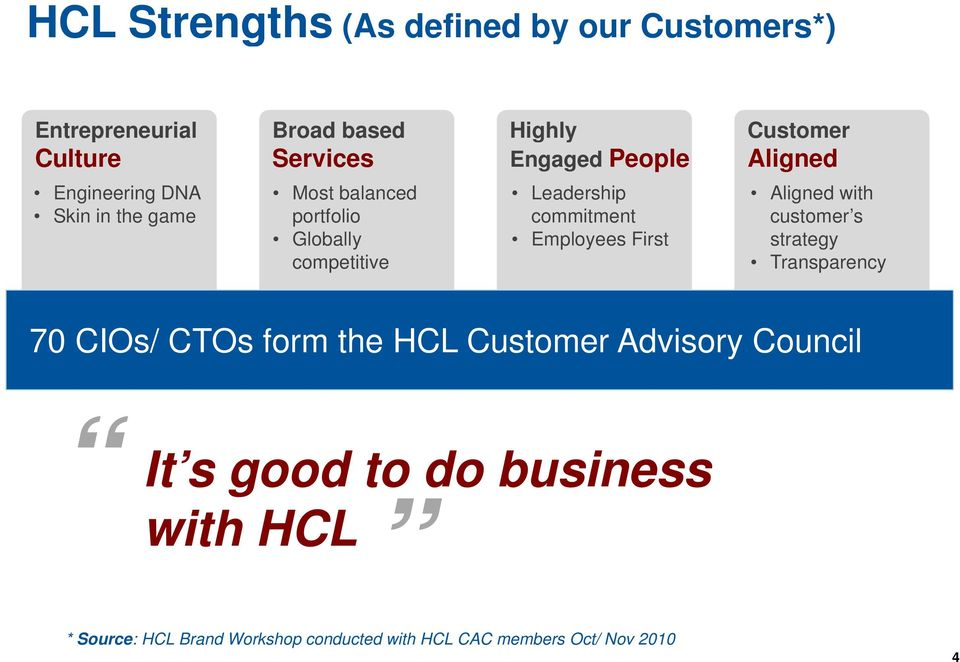 with commitment customer s Employees First strategy Transparency 70 CIOs/ CTOs form the HCL Customer Advisory