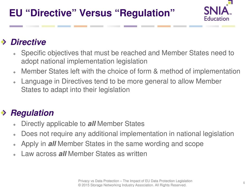 general to allow Member States to adapt into their legislation Regulation Directly applicable to all Member States Does not require any