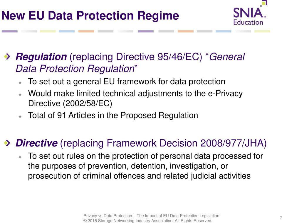 in the Proposed Regulation Directive (replacing Framework Decision 2008/977/JHA) To set out rules on the protection of personal data