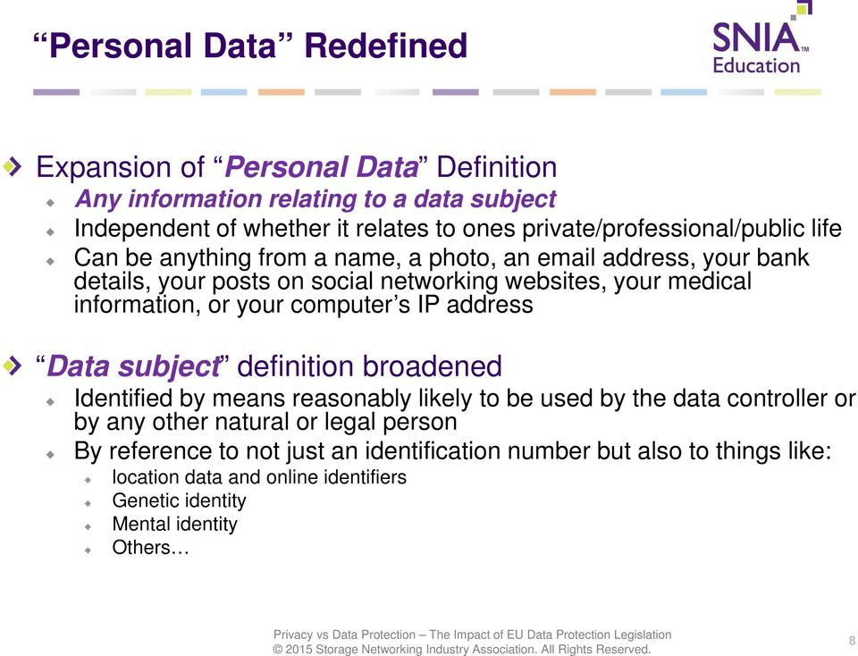 information, or your computer s IP address Data subject definition broadened Identified by means reasonably likely to be used by the data controller or by any