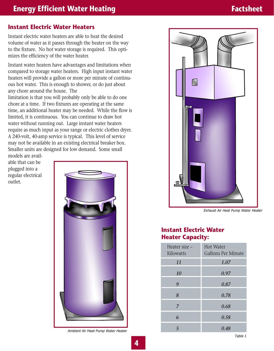 High input instant water heaters will provide a gallon or more per minute of continuous hot water. This is enough to shower, or do just about any chore around the house.