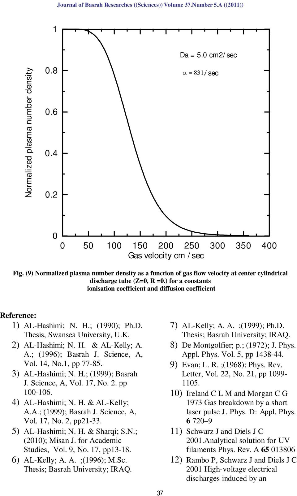 ) for a constants ionisation coefficient and diffusion coefficient Reference: 1) AL-Hashimi; N. H.; (1990); Ph.D. Thesis, Swansea University, U.K. 2) AL-Hashimi; N. H. & AL-Kelly; A. A.; (1996); Basrah J.