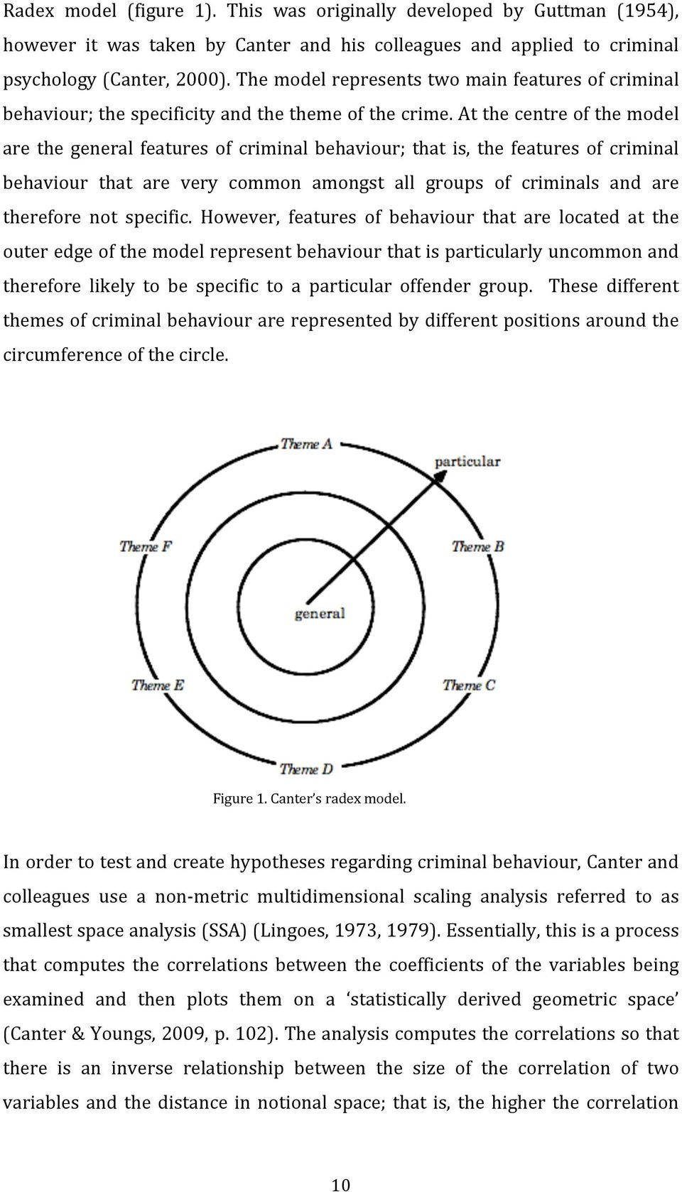 atthecentreofthemodel are the general features of criminal behaviour; that is, the features of criminal behaviour that are very common amongst all groups of criminals and are therefore not specific.