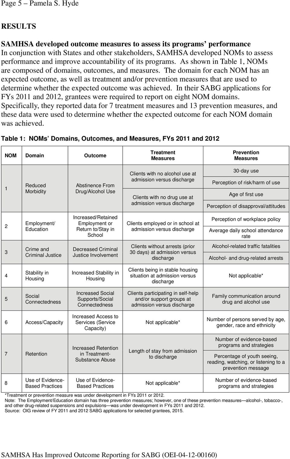 accountability of its programs. As shown in Table 1, NOMs are composed of domains, outcomes, and measures.