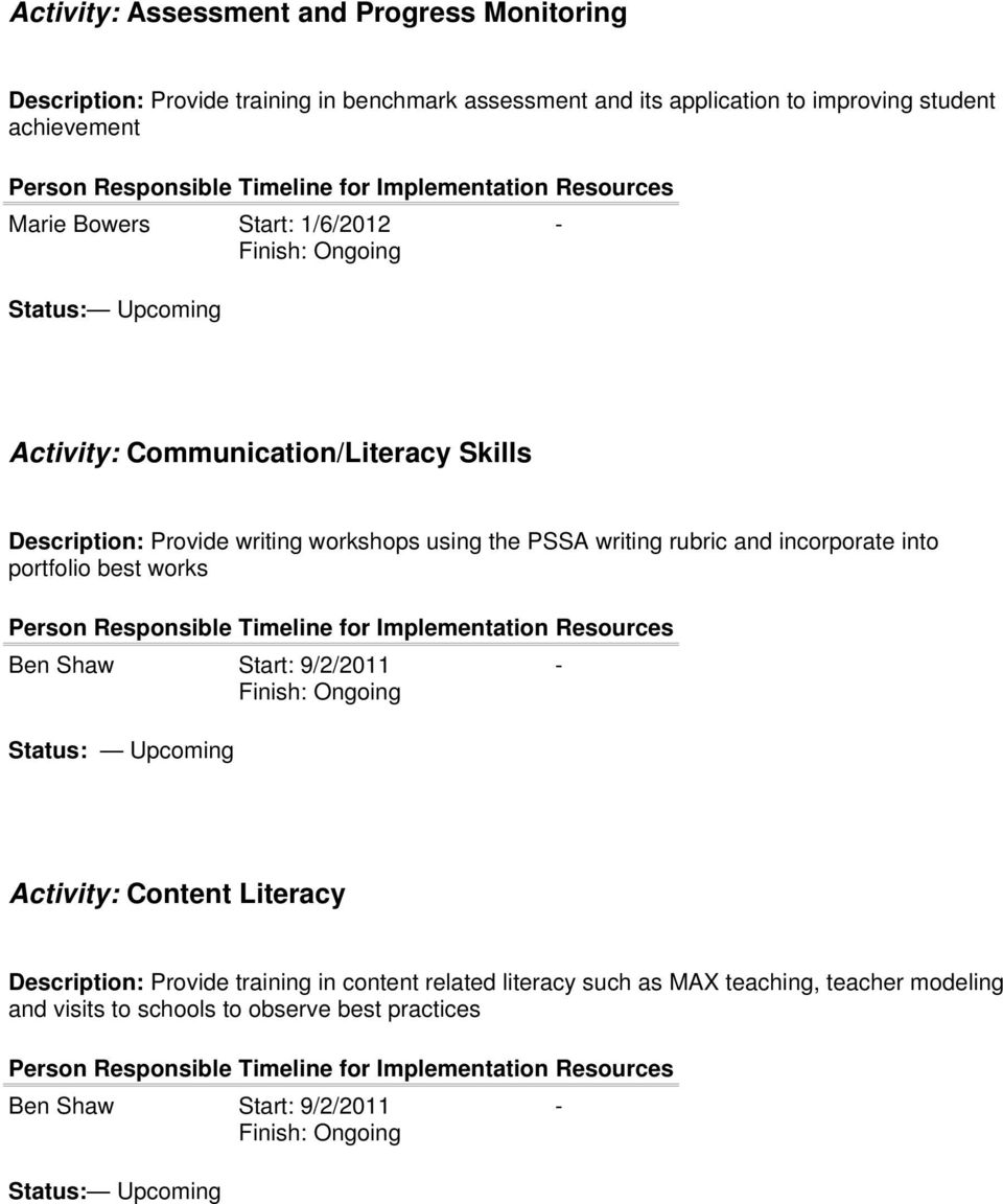 rubric and incorporate into portfolio best works Ben Shaw Start: 9/2/2011 Status: Upcoming Activity: Content Literacy Description: Provide