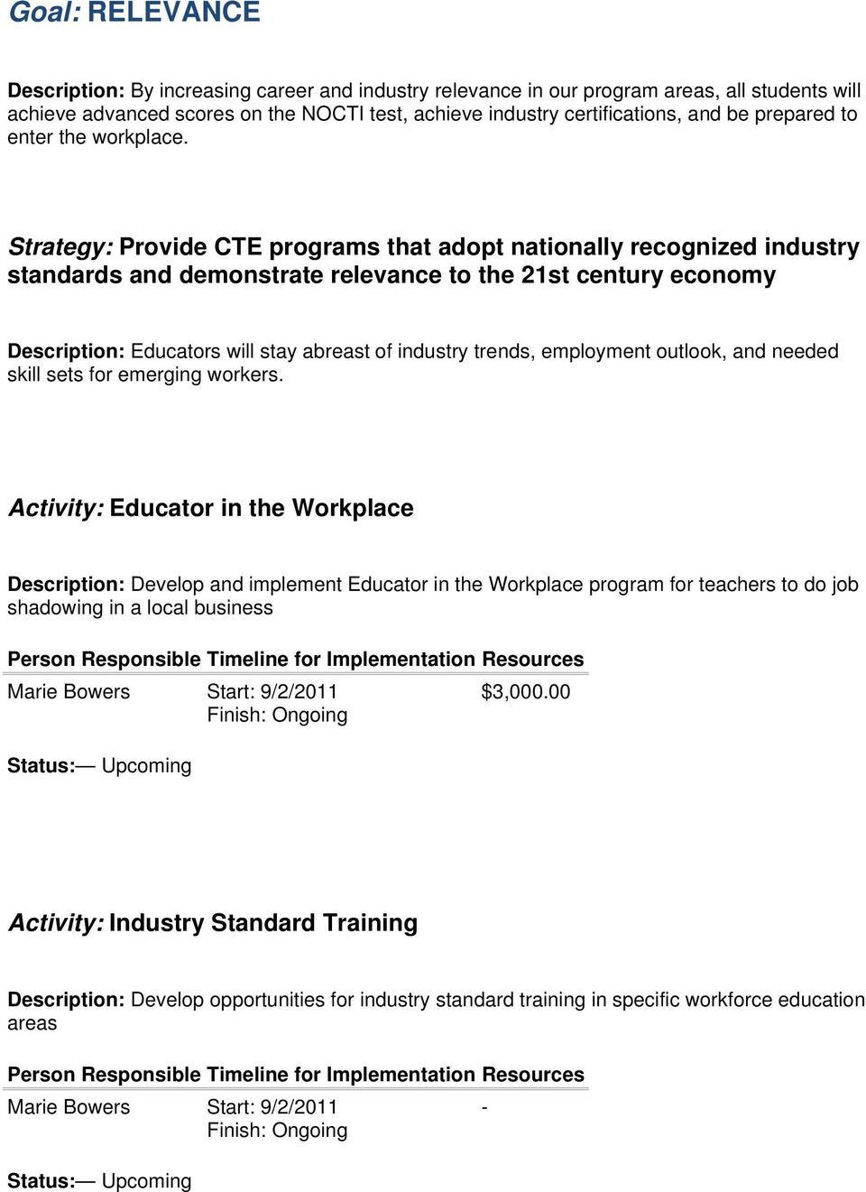 Strategy: Provide CTE programs that adopt nationally recognized industry standards and demonstrate relevance to the 21st century economy Description: Educators will stay abreast of industry trends,