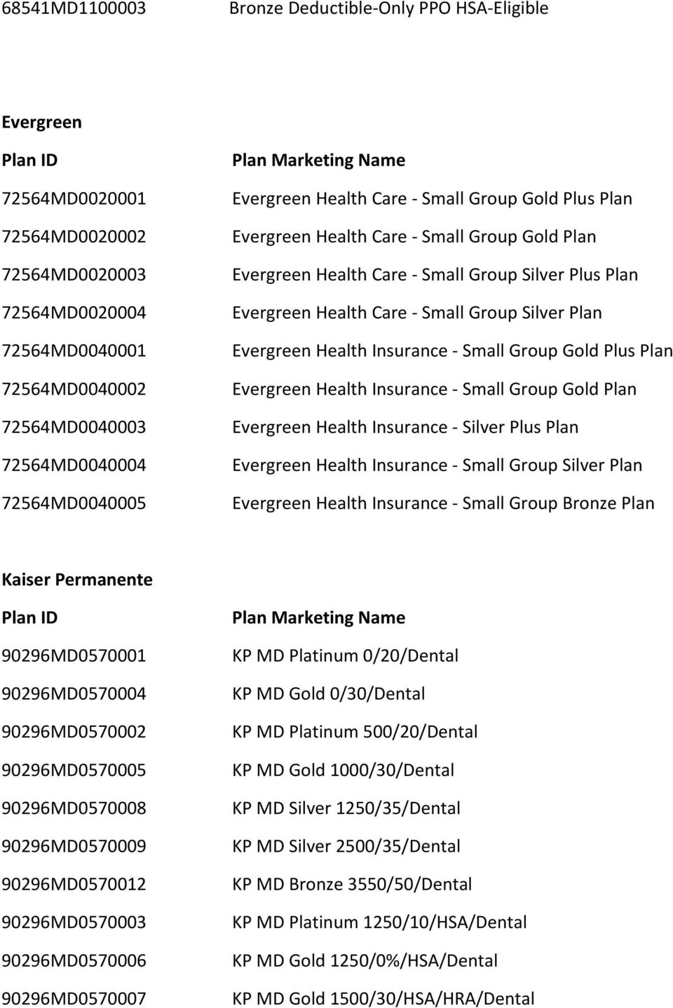 Care Small Group Silver Plan Evergreen Health Insurance Small Group Gold Plus Plan Evergreen Health Insurance Small Group Gold Plan Evergreen Health Insurance Silver Plus Plan Evergreen Health