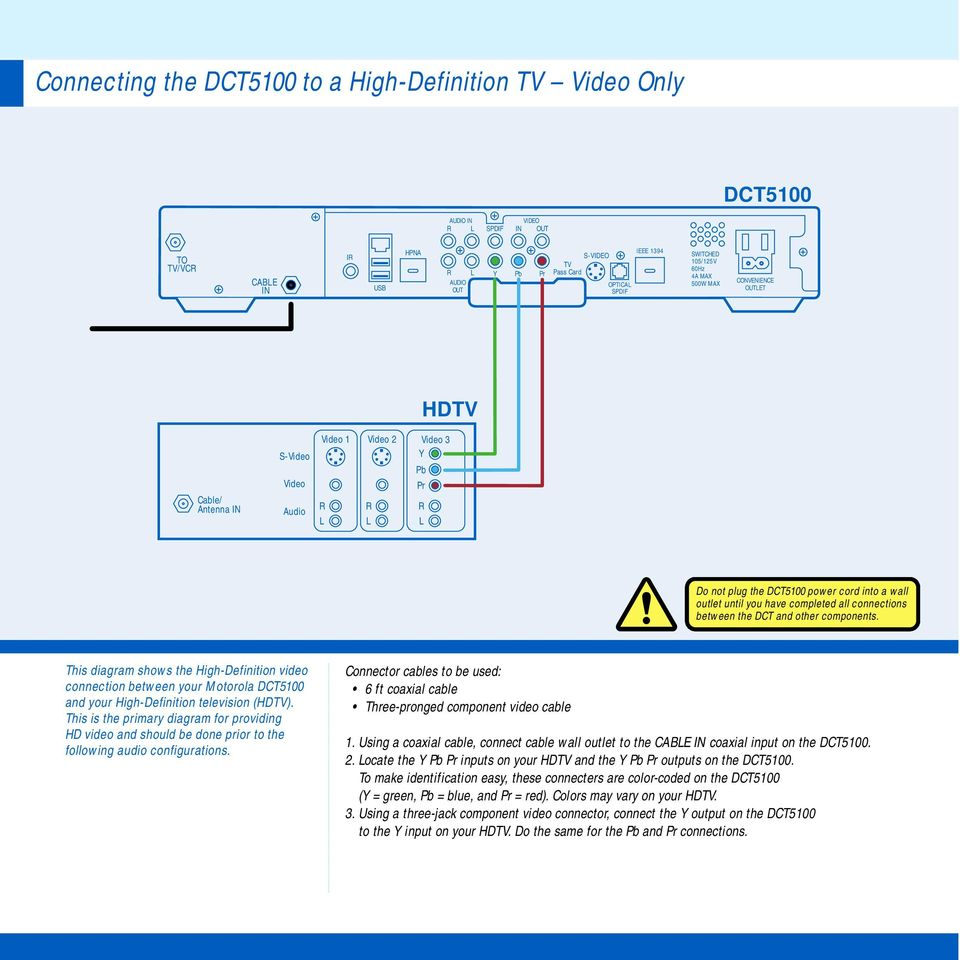 motorola dct5100 set up guide high definition television pdf rh docplayer net Basic Electrical Schematic Diagrams Schematic Circuit Diagram