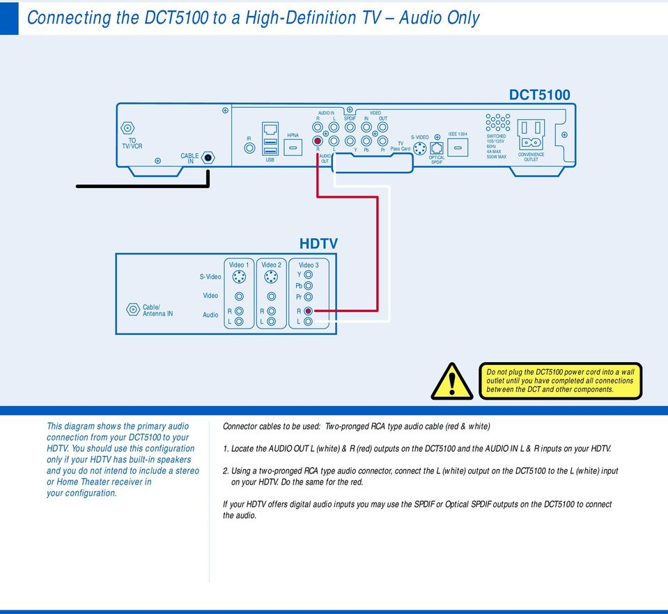 motorola dct5100 set up guide high definition television pdf rh docplayer net Residential Electrical Wiring Diagrams Schematic Circuit Diagram
