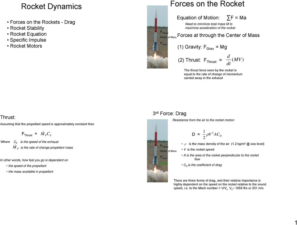 of momentum carried away in the exhaust Thrust: Assuming that the propellant speed is approximately constant then 3 rd orce: Drag Resistance from the air to the rocket motion Thrust = PC E Where C E