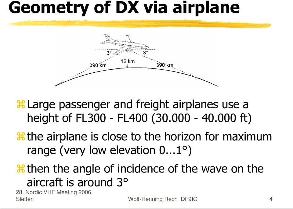 000 ft) the airplane is close to the horizon for maximum range (very low