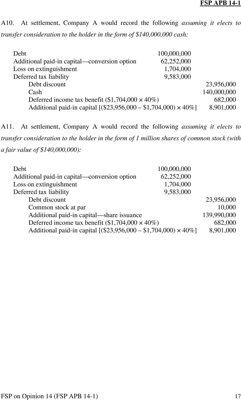 Additional paid-in capital [($23,956,000 $1,704,000) 40%] 8,901,000 A11.