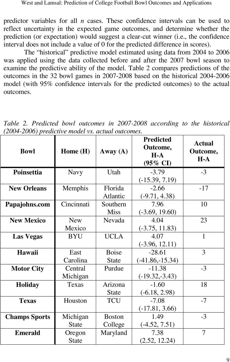 The historical predictive model estimated using data from 2004 to 2006 was applied using the data collected before and after the 2007 bowl season to examine the predictive ability of the model.