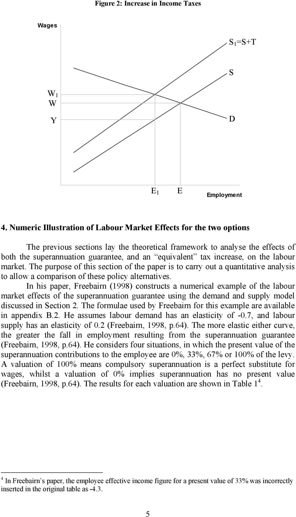 tax increase, on the labour market. The purpose of this section of the paper is to carry out a quantitative analysis to allow a comparison of these policy alternatives.