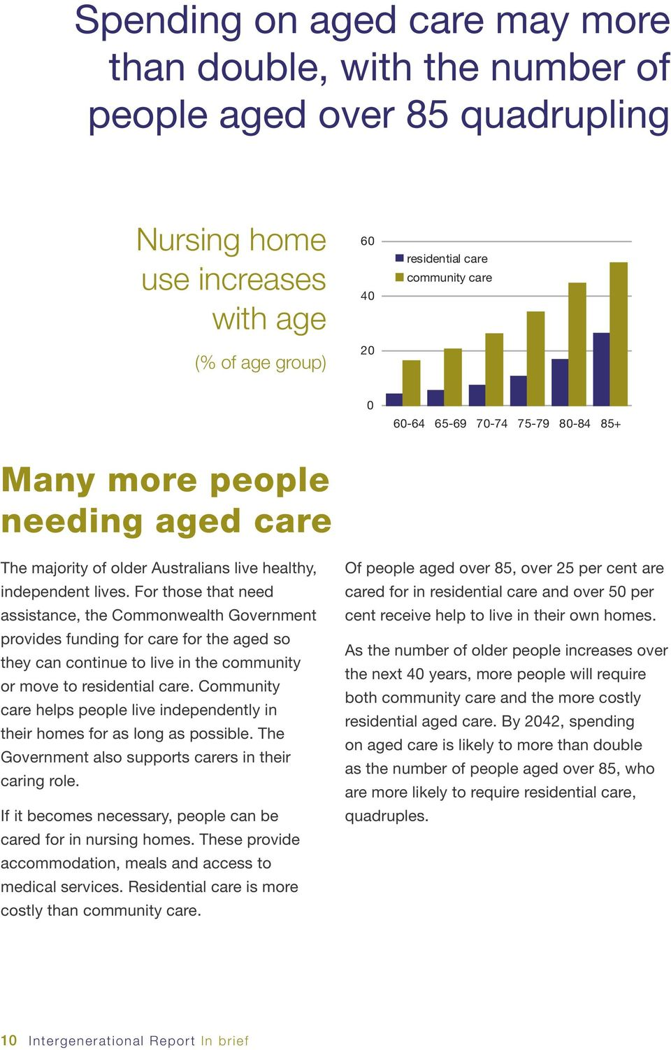 For those that need assistance, the Commonwealth Government provides funding for care for the aged so they can continue to live in the community or move to residential care.
