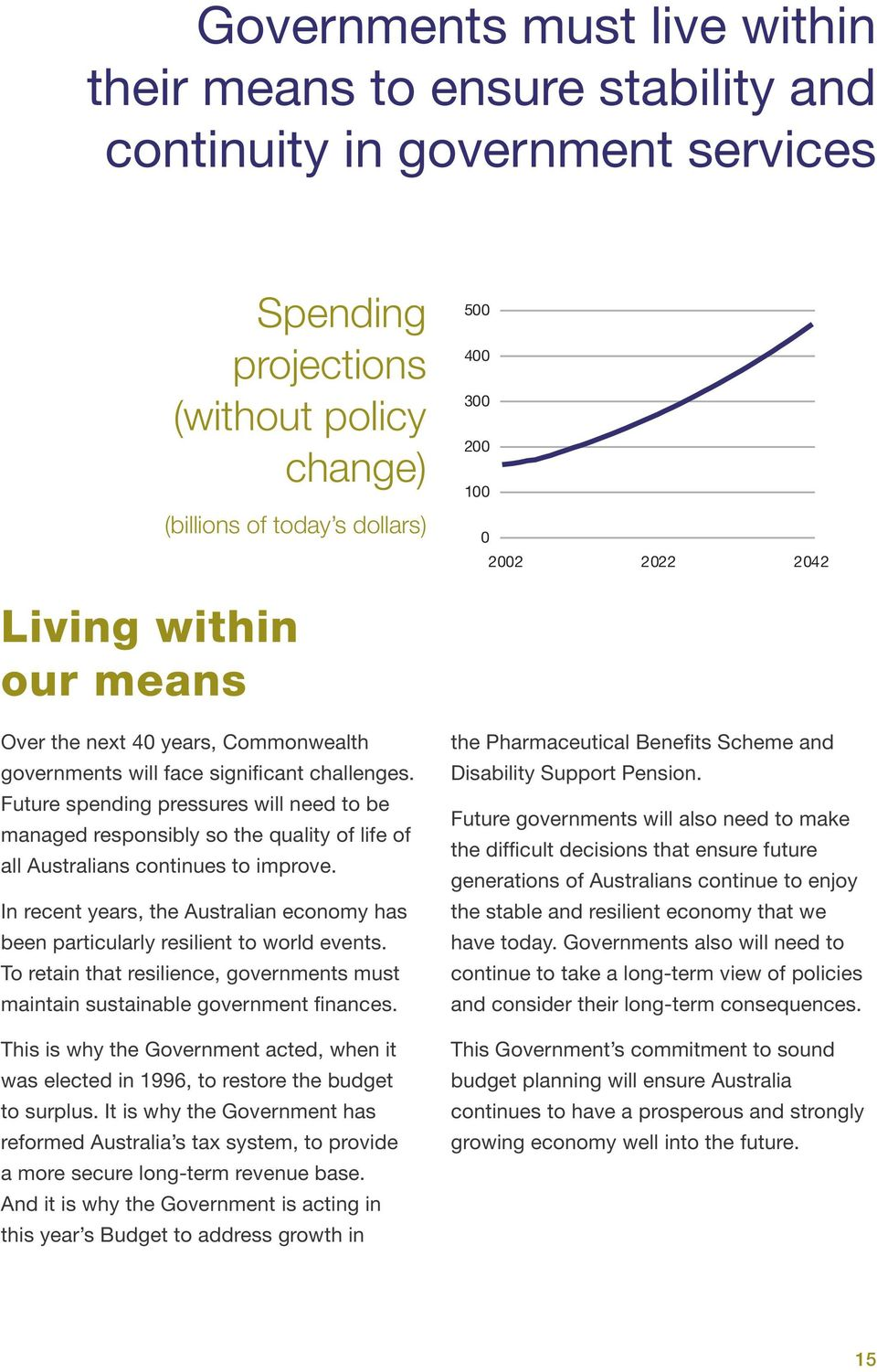 Future spending pressures will need to be managed responsibly so the quality of life of all Australians continues to improve.