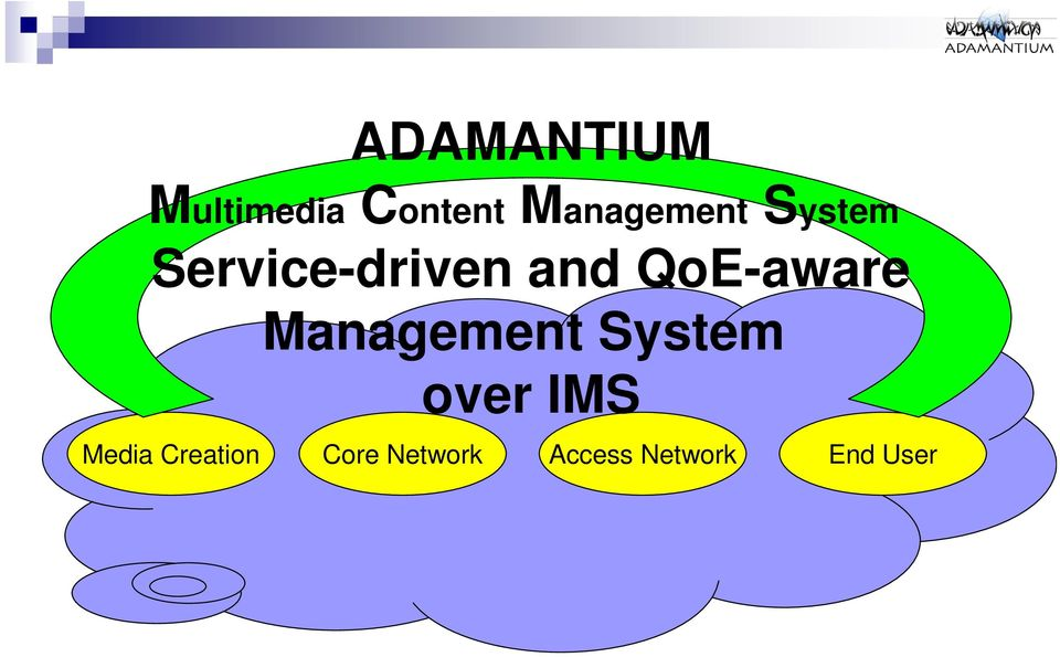 QoE-aware Management System over IMS