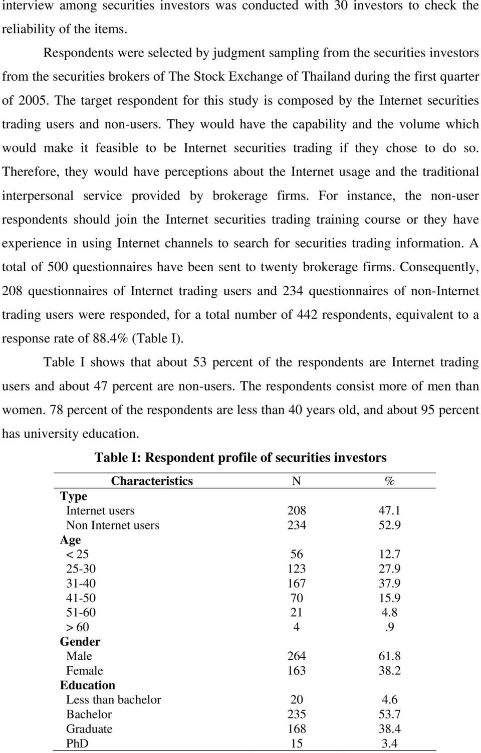 The target respondent for this study is composed by the Internet securities trading users and non-users.