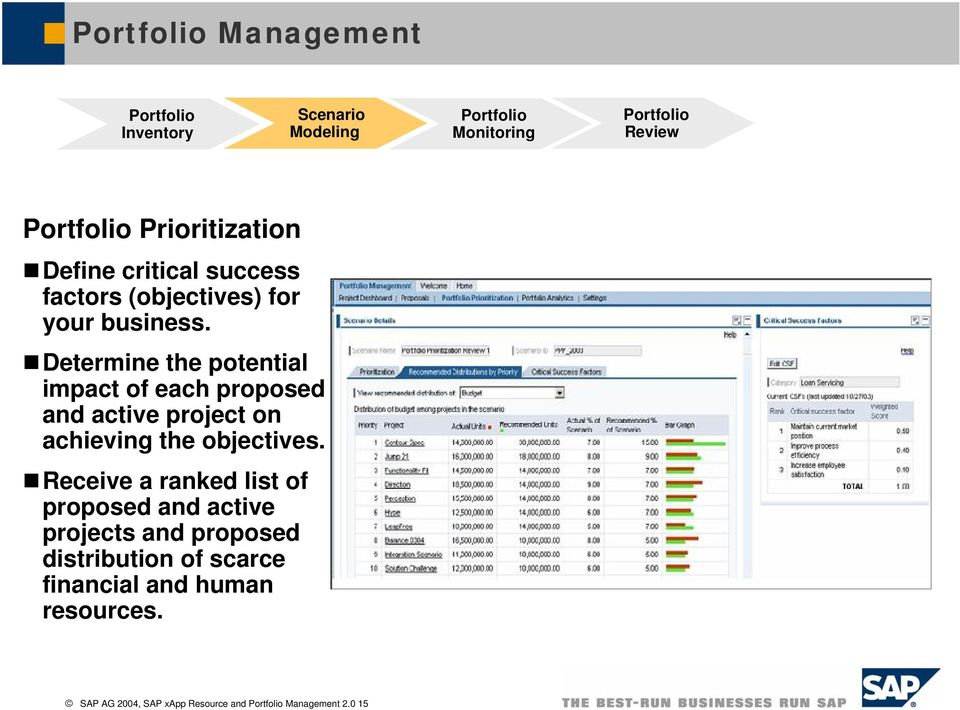Determine the potential impact of each proposed and active project on achieving the objectives.