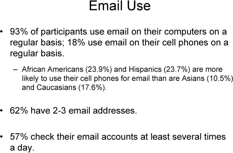 7%) are more likely to use their cell phones for email than are Asians (10.