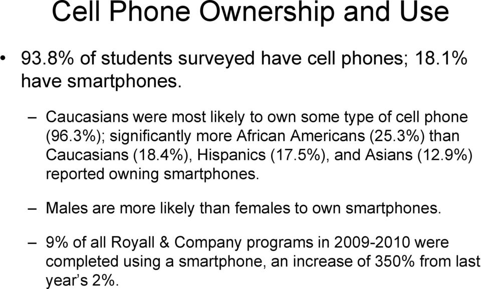 3%) than Caucasians (18.4%), Hispanics (17.5%), and Asians (12.9%) reported owning smartphones.