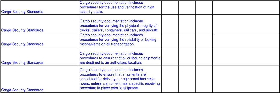Cargo security documentation includes procedures for verifying the reliability of locking mechanisms on all transportation.