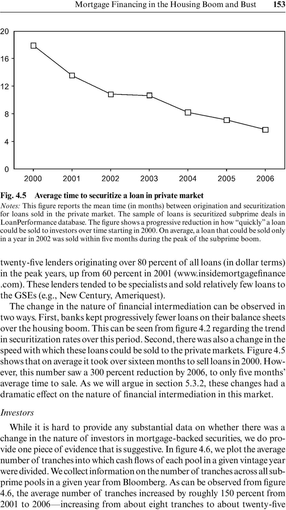The sample of loans is securitized subprime deals in LoanPerformance database. The figure shows a progressive reduction in how quickly a loan could be sold to investors over time starting in 2000.