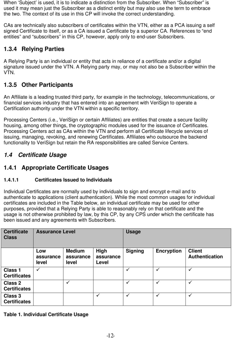 CAs are technically also subscribers of certificates within the VTN, either as a PCA issuing a self signed Certificate to itself, or as a CA issued a Certificate by a superior CA.