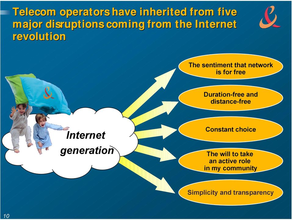 Duration-free and distance-free Internet generation Constant choice