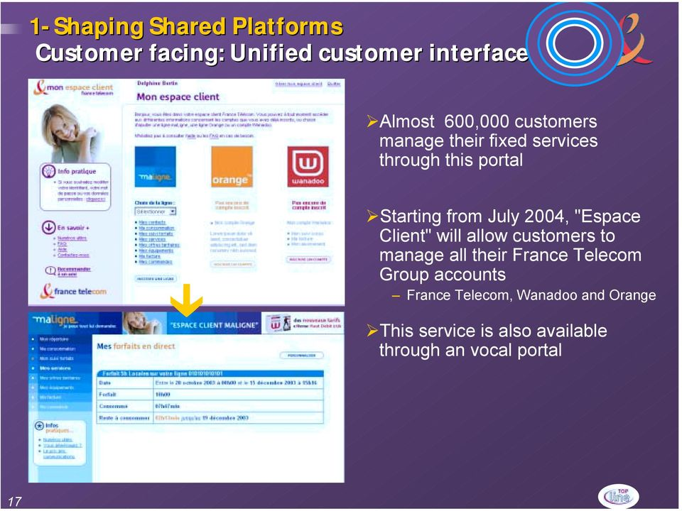 "Starting from July 2004, ""Espace Client"" will allow customers to manage all their"