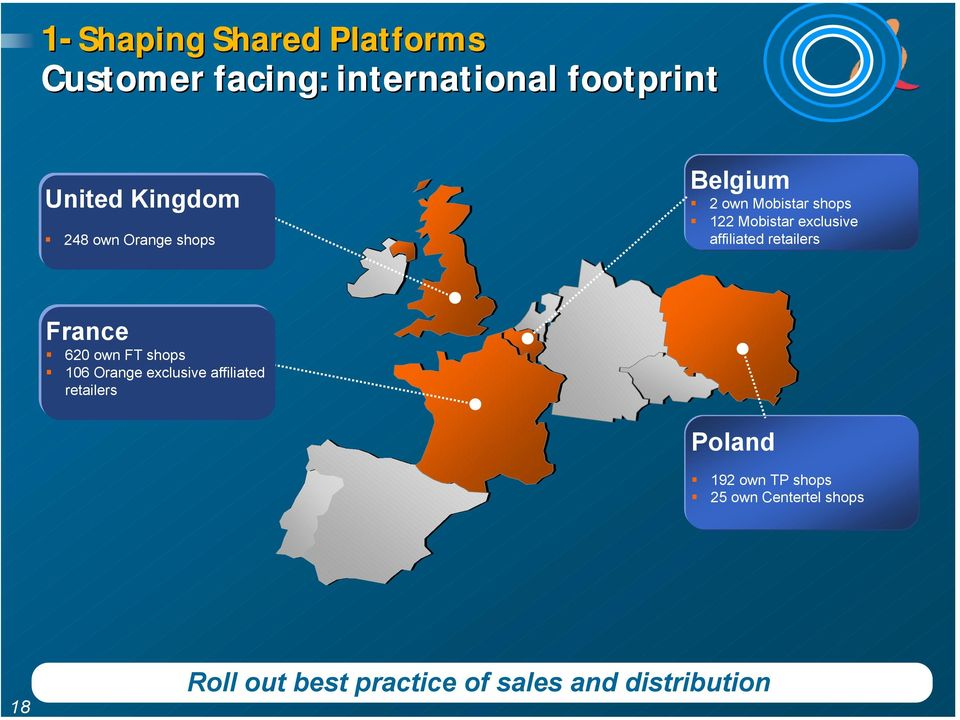 "retailers France "" 620 own FT shops "" 106 Orange exclusive affiliated retailers Poland """