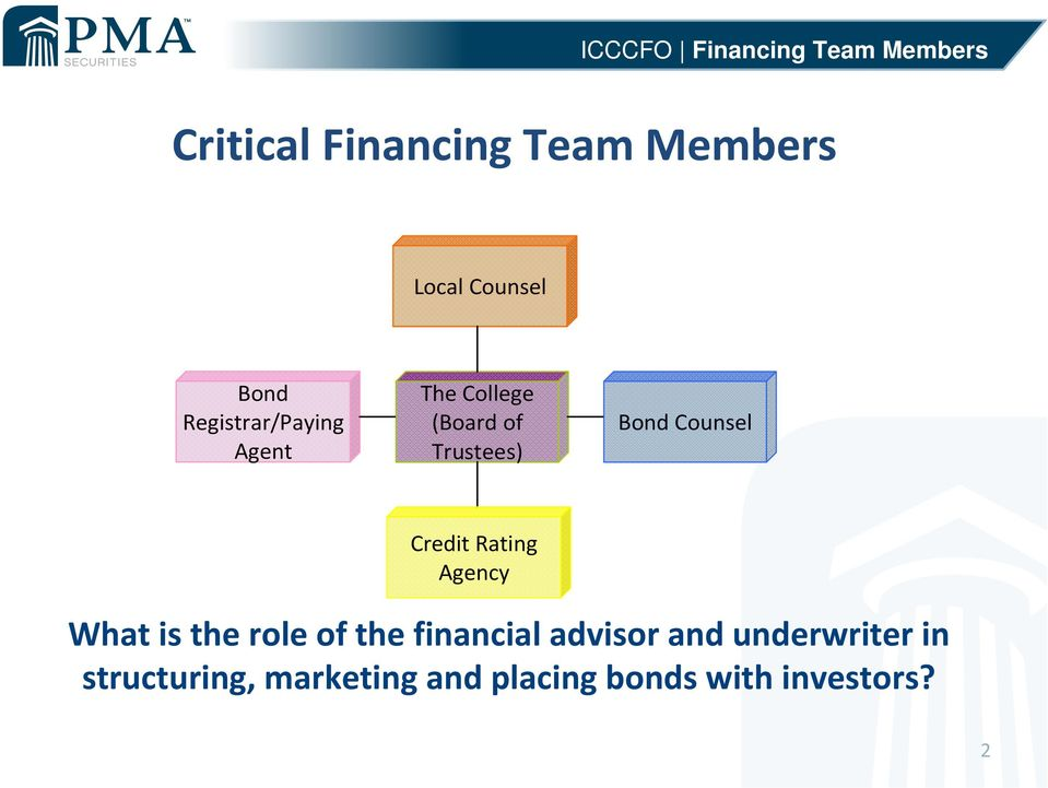 Counsel Credit Rating Agency What is the role of the financial advisor
