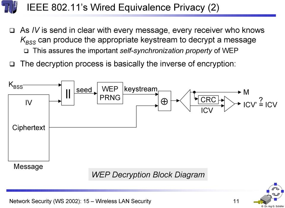 produce the appropriate keystream to decrypt a message This assures the important self-synchronization property
