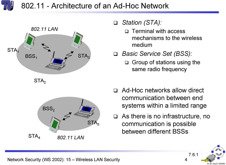 Group of stations using the same radio frequency STA 2 BSS 2 Ad-Hoc networks allow direct communication between end