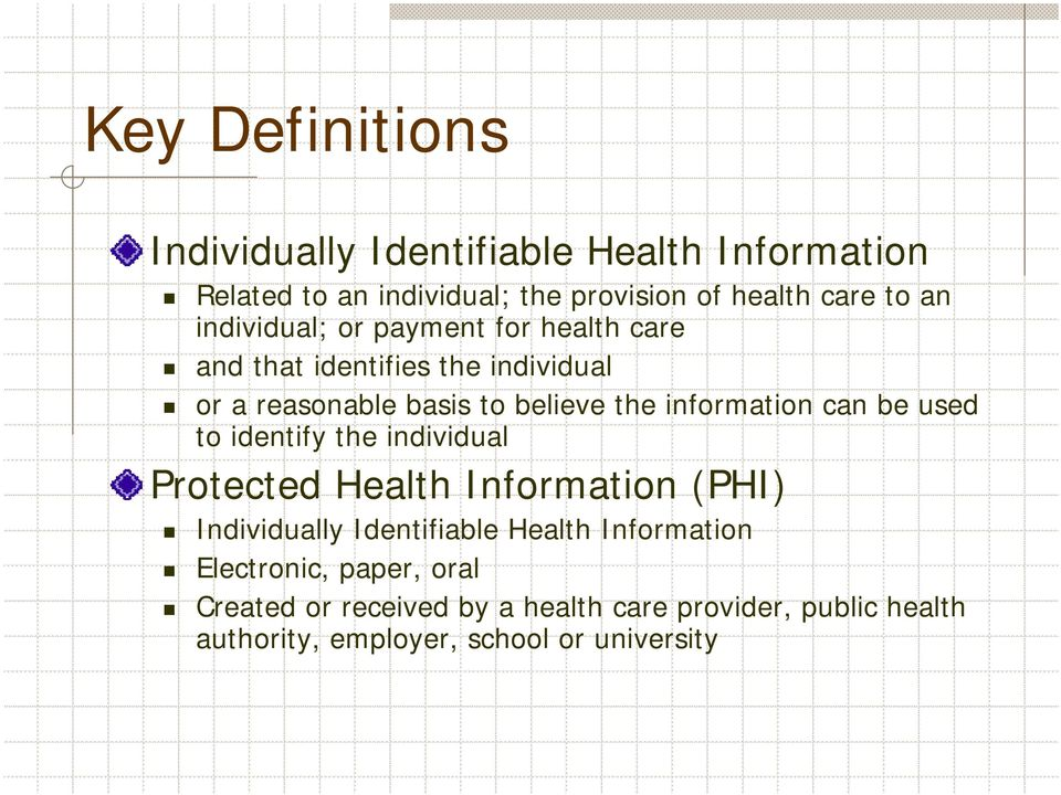 can be used to identify the individual Protected Health Information (PHI) Individually Identifiable Health Information