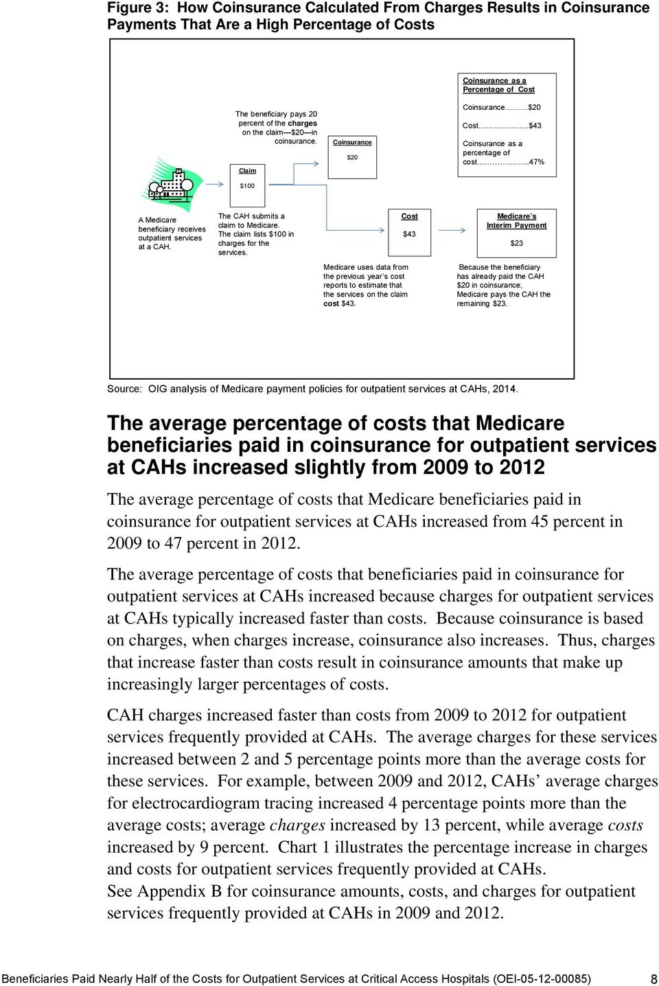The CAH submits a claim to Medicare. The claim lists $100 in charges for the services.