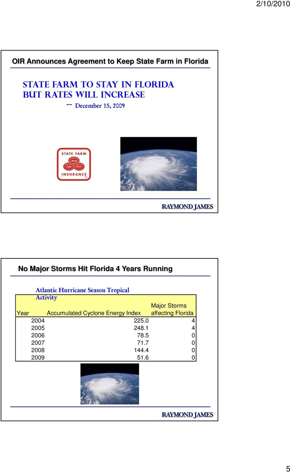 Atlantic Hurricane Season Tropical Activity Major Storms Accumulated Cyclone Energy Index