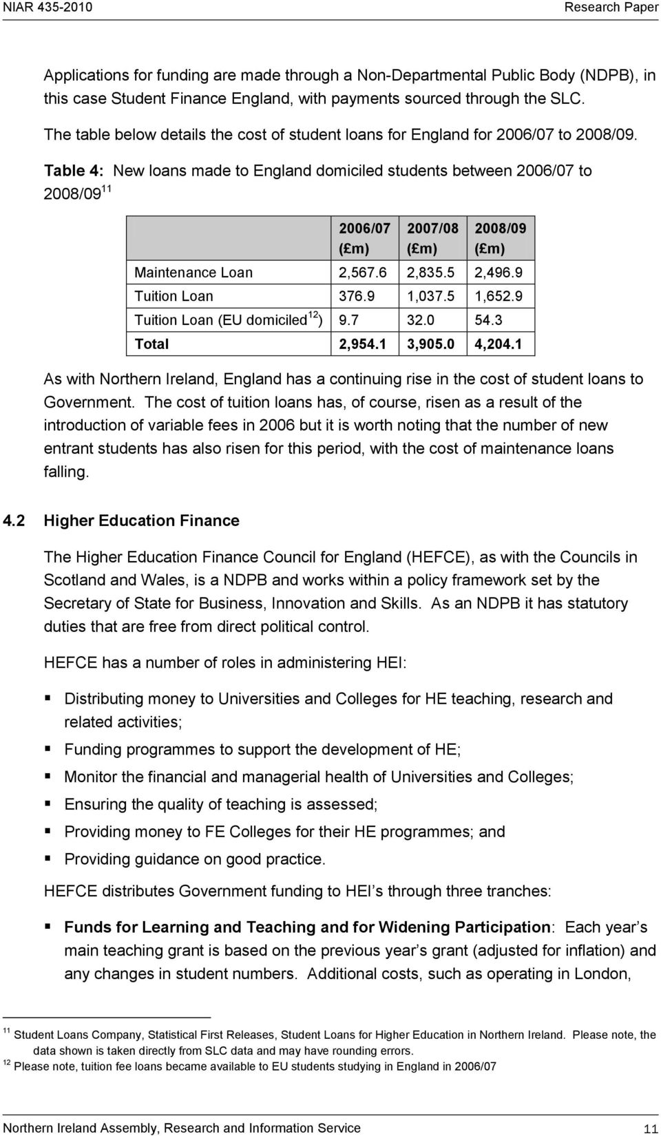 Table 4: New loans made to England domiciled students between 2006/07 to 2008/09 11 2006/07 2007/08 2008/09 Maintenance Loan 2,567.6 2,835.5 2,496.9 Tuition Loan 376.9 1,037.5 1,652.