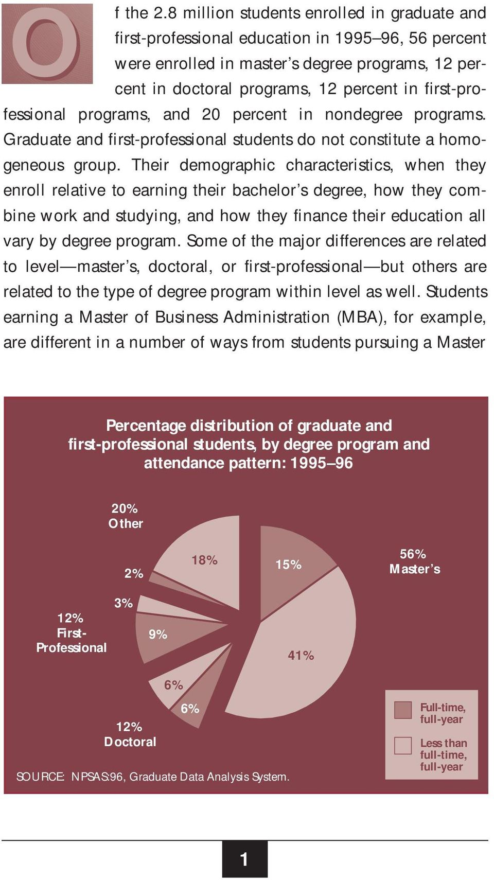 first-professional programs, and 20 percent in nondegree programs. Graduate and first-professional students do not constitute a homogeneous group.