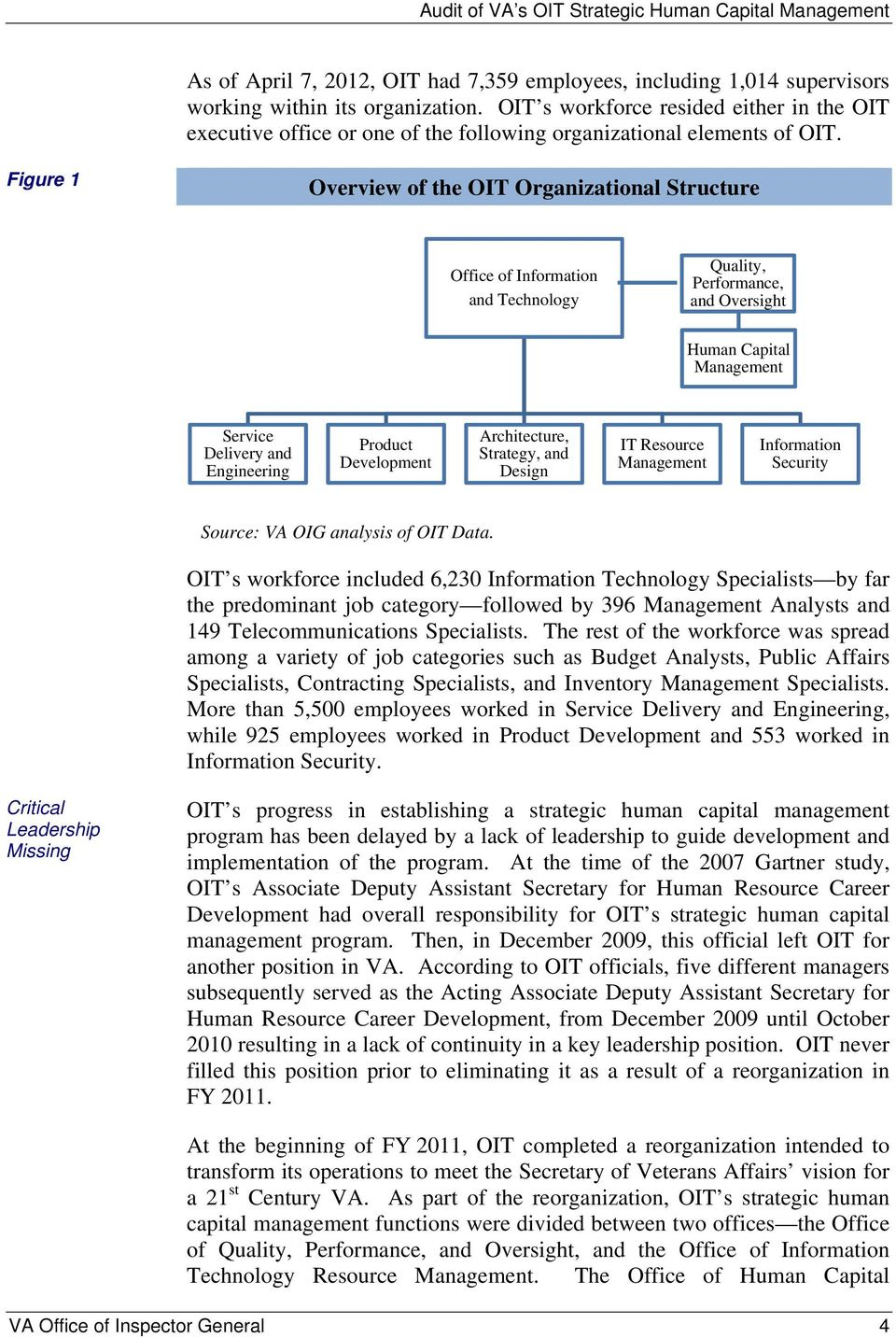 Figure 1 Overview of the OIT Organizational Structure Office of Information and Technology Quality, Performance, and Oversight Human Capital Management Service Delivery and Engineering Architecture,