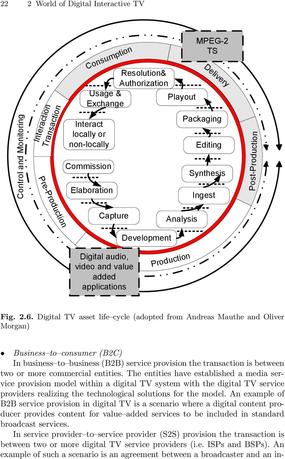 Digital TV asset life cycle (adopted from Andreas Mauthe and Oliver Morgan) Business to consumer (B2C) In business to business (B2B) service provision the transaction is between two or more
