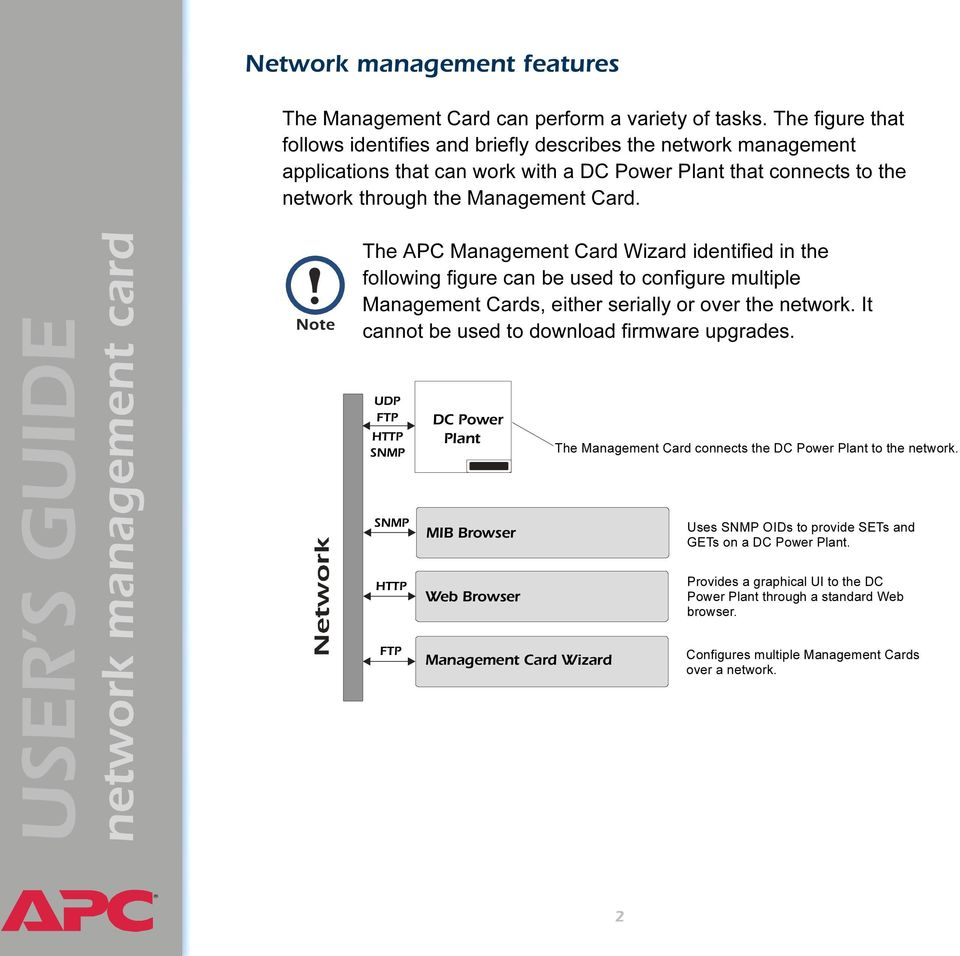 The APC Management Card Wizard identified in the following figure can be used to configure multiple Management Cards, either serially or over the network.
