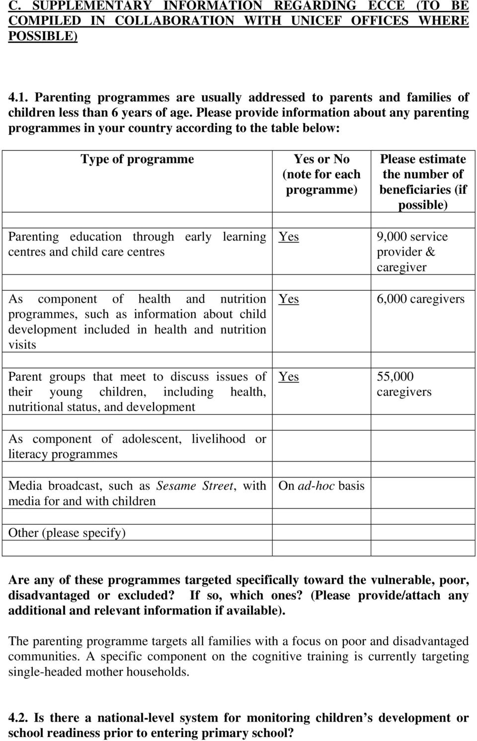 Please provide information about any parenting programmes in your country according to the table below: Type of programme Parenting education through early learning centres and child care centres As