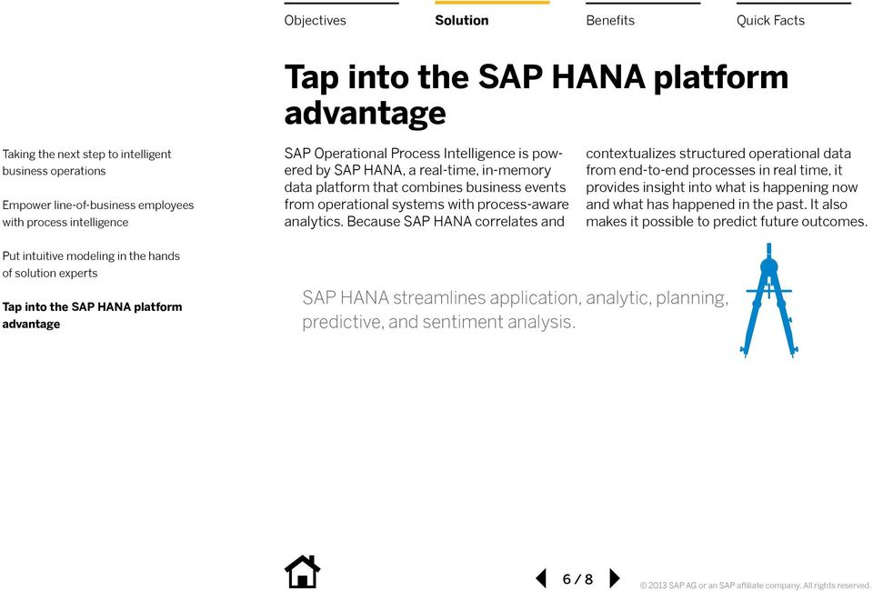 Because SAP HANA correlates and contextualizes structured operational data from end-to-end processes in real time, it provides