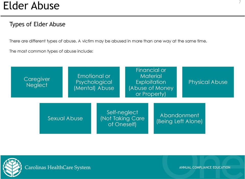 The most common types of abuse include: Caregiver Neglect Emotional or Psychological (Mental)