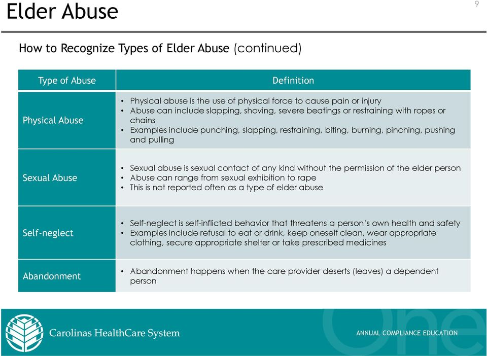 kind without the permission of the elder person Abuse can range from sexual exhibition to rape This is not reported often as a type of elder abuse Self-neglect Self-neglect is self-inflicted behavior