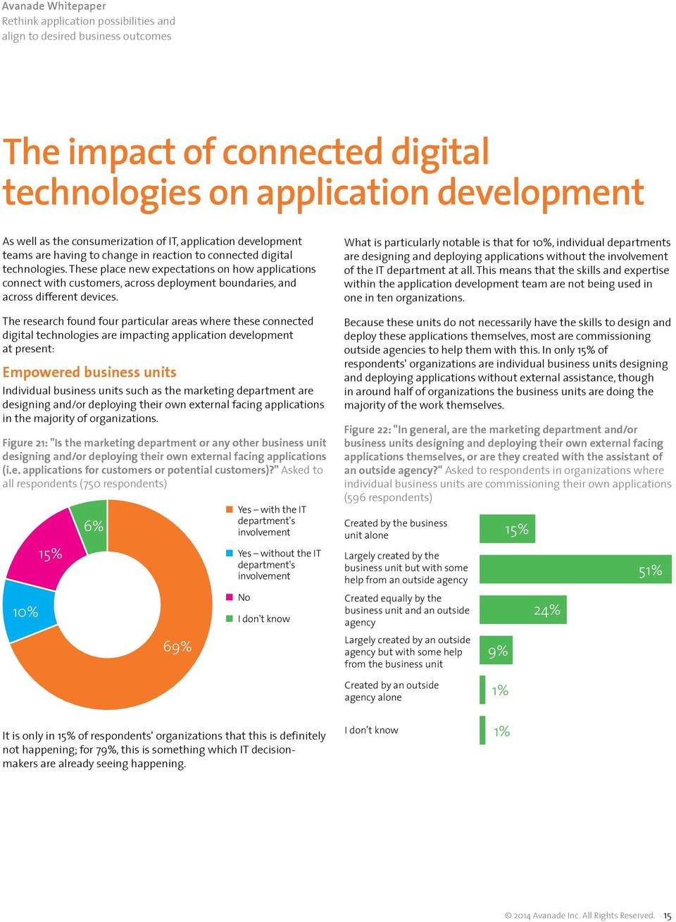 The research found four particular areas where these connected digital technologies are impacting application development at present: Empowered business units Individual business units such as the